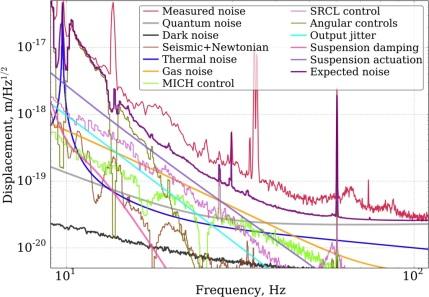 Collaboration-LIGOEtAl-1604.00439_f12.jpg