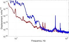Collaboration-LIGOEtAl-1604.00439_f16.jpg