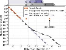 Collaboration-LIGOEtAl-1606.04856_f6.jpg
