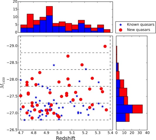 A survey of luminous high-redshift quasars with SDSS and WISE II