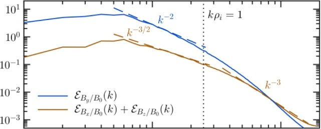 f7 essay kinetics Enzyme kinetics | october 22, 2016 in an initial experiment an enzyme-catalyzed reaction was carried out with the substrate concentration a thousand times greater than the km for that substrate after 9 minutes, 1% of the substrate had been converted to product, and the amount of product formed in the reaction mixture was 12mmol in a.