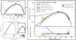 Collaboration-H2E-E2E-S2EEtAl-1609.08671_f13.jpg