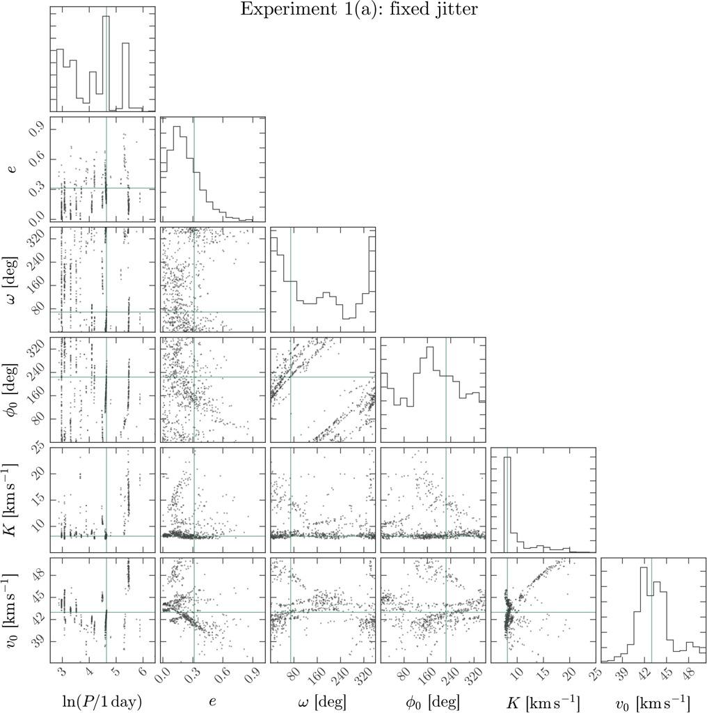 The Joker: A custom Monte Carlo sampler for binary-star ...