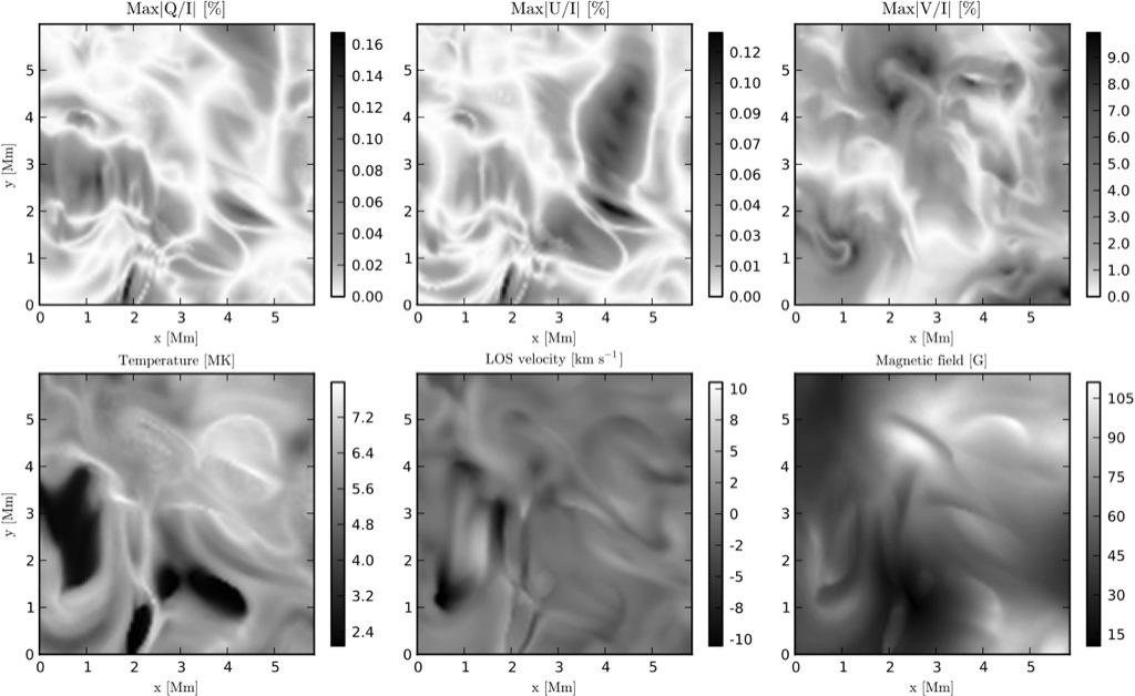Chromospheric diagnosis with forward scattering ...