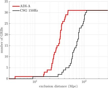Collaboration-LIGOEtAl-1611.07947_f2.jpg