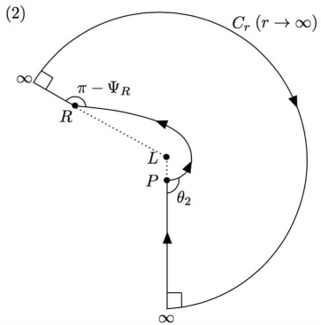Finite-distance corrections to the gravitational bending