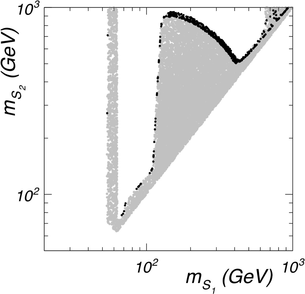 scalar field dark matter - photo #19