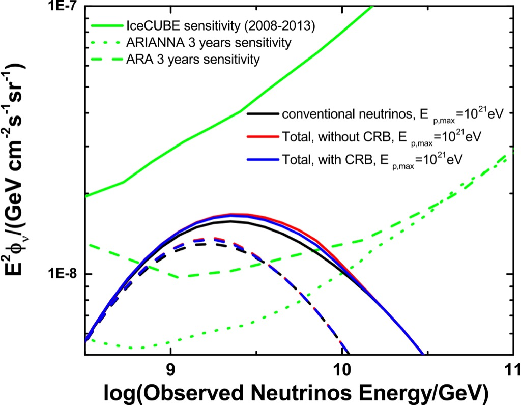 Neutrino Production in Electromagnetic Cascades: An extra ...